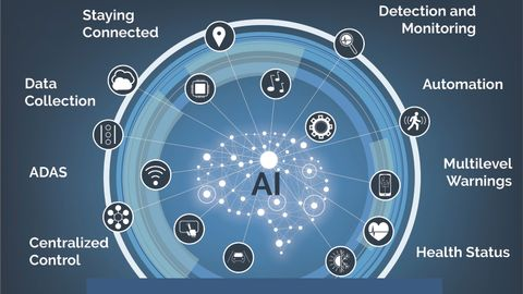 Through integration of advanced electronics, vehicles are becoming smarter, more connected,...
