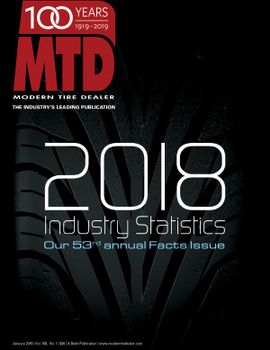 2019 Facts Section: Tire Shipments