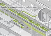 Alstom awarded major re-signaling project in the UK