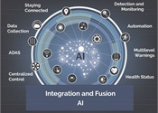 What's the next stage in integration of intelligent technology?