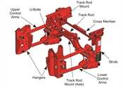Innovative Suspension System Provides Smoother Ride for Buses