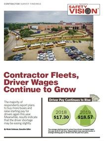 Contractors Survey 2019