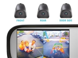 Surround Camera Systems