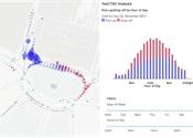 NACTO, partner launch transportation data standard, platform