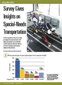 Special-Needs Survey 2015