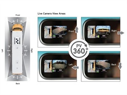 Sharp Bus Lines' new Thomas Built C2 school buses are equipped with the Perimeter View 360 camera package, seen here.