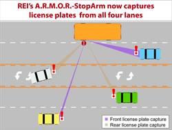 A.R.M.O.R.-StopArm