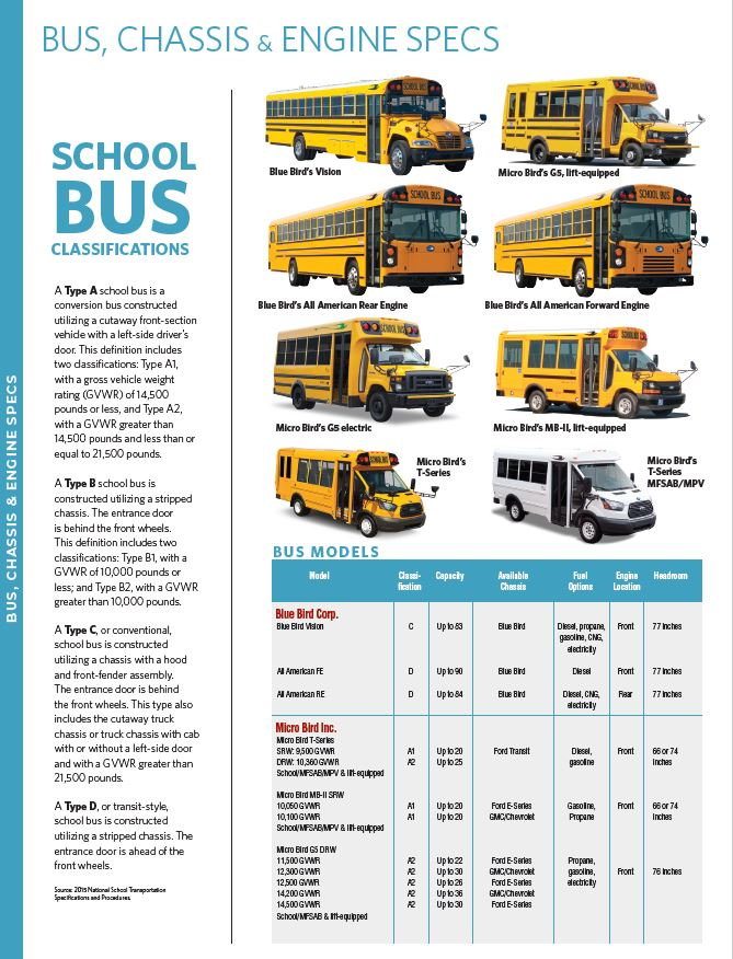 Bus, Chassis, and Engine Specifications 2019
