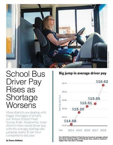 School District Survey 2018