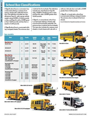 Bus, Chassis, and Engine Specifications 2018