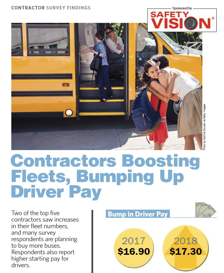 Contractors Survey 2018