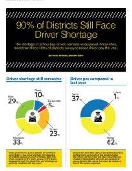 School District Survey 2016