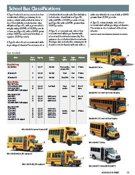 Bus, Chassis, and Engine Specifications 2016