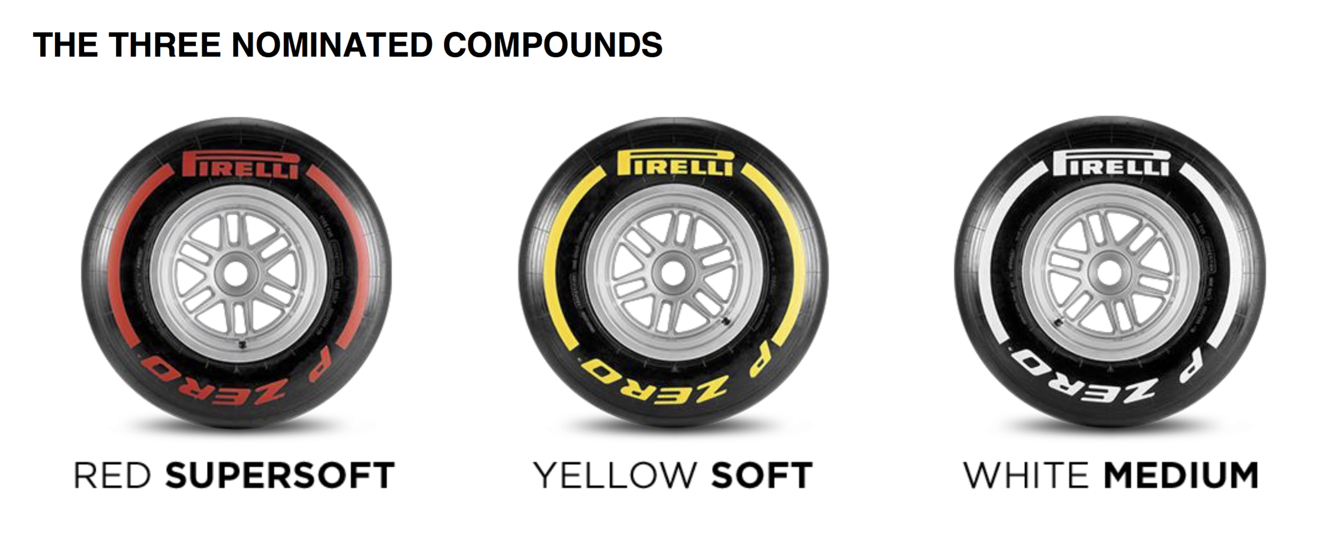 Bahrain Grand Prix: Pirelli Preview