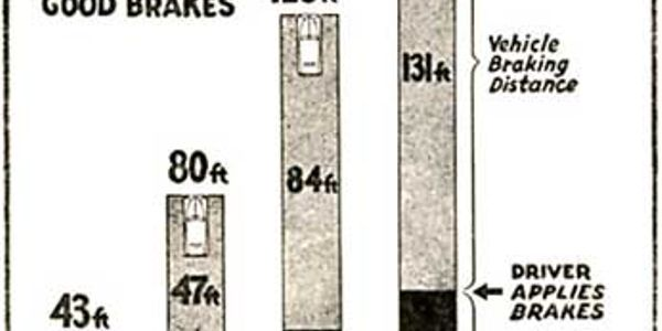 Source: 1951 Ohio Driver's Manual.