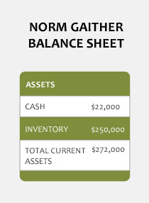 Financial checks and balances -- Balance sheet