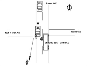 This diagram from the Iowa State Patrol illustrates an accident last week in which a 7-year-old was fatally struck by a pickup truck as she was crossing the road to board her school bus. The girl was thrown off of the road.