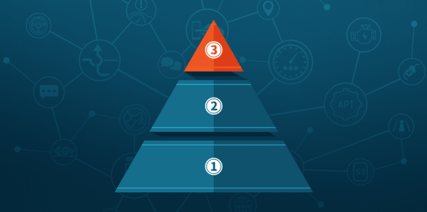 How to Drive Telematics Success by Connecting Data to Strategy