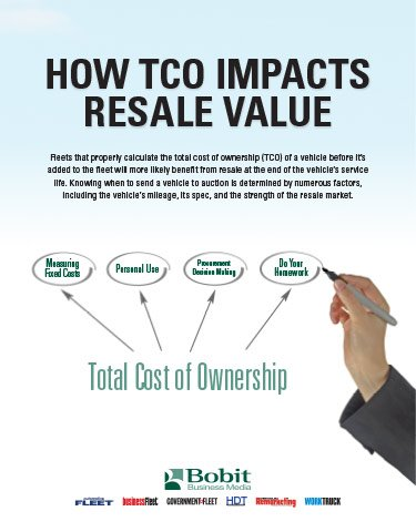 How TCO Impacts Resale Value