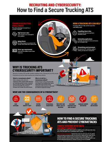 How to Find a Secure Trucking ATS (Infographic)
