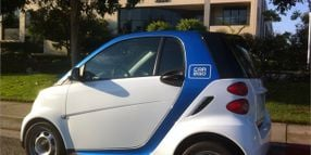 What's Happening to Carsharing?