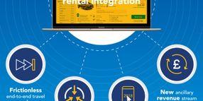 Rentalcars Connect Providing Transportation at Munich Airport