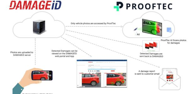 This cloud-based solution allows customers tocompare, check-out, and check-in images with their...