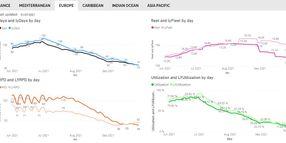 WeYield Data: European Car Rental Struggles to Emerge from Covid Lockdowns