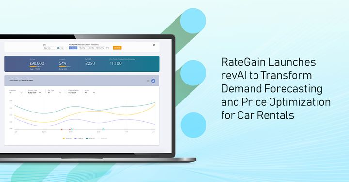 The tool is aimed at helping revenue managers eliminate manual processes with machine learning and artificial intelligence framework. - Image: RateGain Technologies
