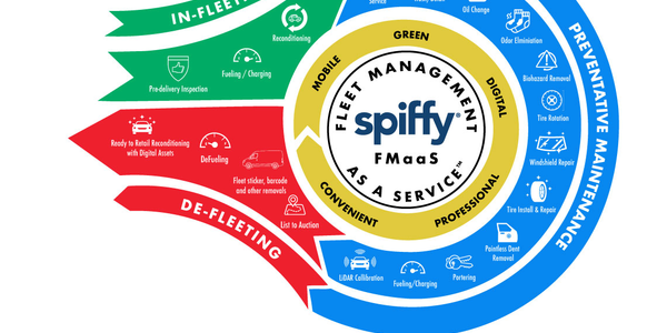 Fleet managers utilize a fleet-friendly Spiffy app to schedule, track, rate, and pay for vehicle...