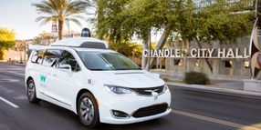 California Approves Waymo's Autonomous Vehicle Testing