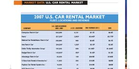 2007 Car Rental Market Data