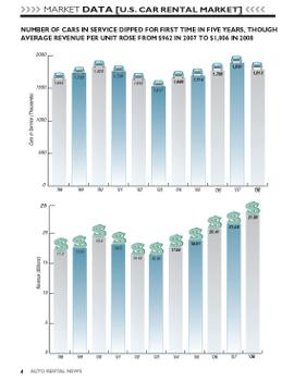 2008 Revenue, Cars in Service Snapshot
