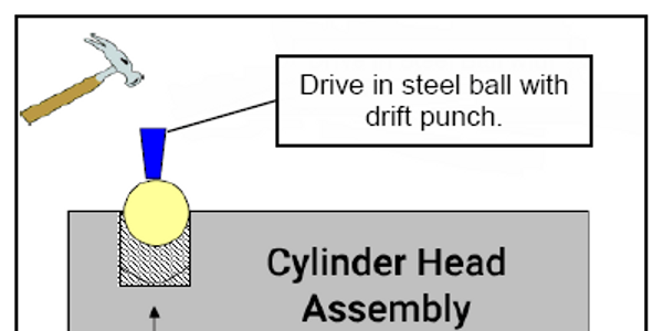 Example. Drive in a steel ball using a drift punch. Apply oil to the oil passage and drive the...
