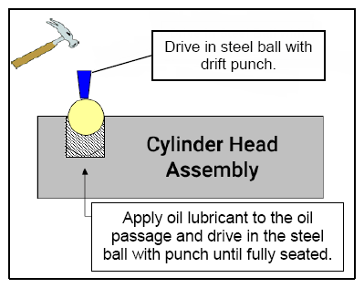 Example. Drive in a steel ball using a drift punch. Apply oil to the oil passage and drive the ball in until fully seated. -