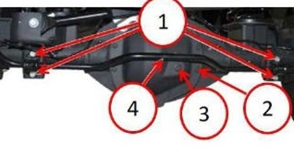1) Rear stabilizer bar bolts; 2) Differential cover bolts; 3) Lubricant fill hole; 4) Rear...