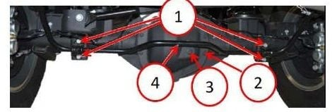 1) Rear stabilizer bar bolts; 2) Differential cover bolts; 3) Lubricant fill hole; 4) Rear stabilizer bar. -