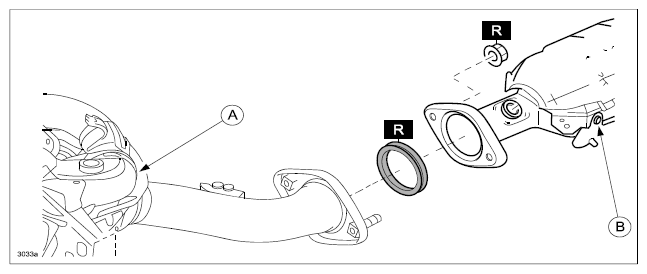 The gasket located between the exhaust manifold pipe and the converter has been modified. Be sure to torque the new flange nuts to spec. -