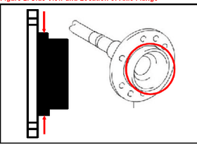 Toyota Tacoma Rear Brakes Need Attention