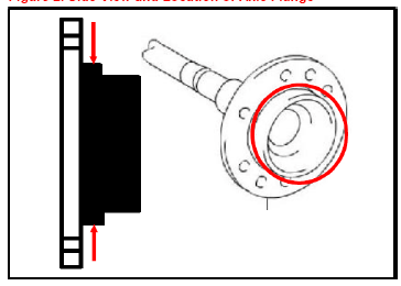 Measure the diameter of the rear axle flange boss. -