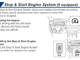 Highlander Stop & Start SystemNeeds Specific Battery