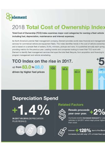 2018 Total Cost of Ownership Index