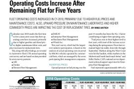 2018 Operating Costs Statistics