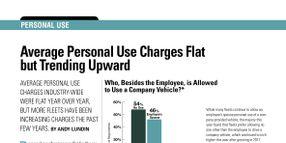 2018 Personal-Use Statistics