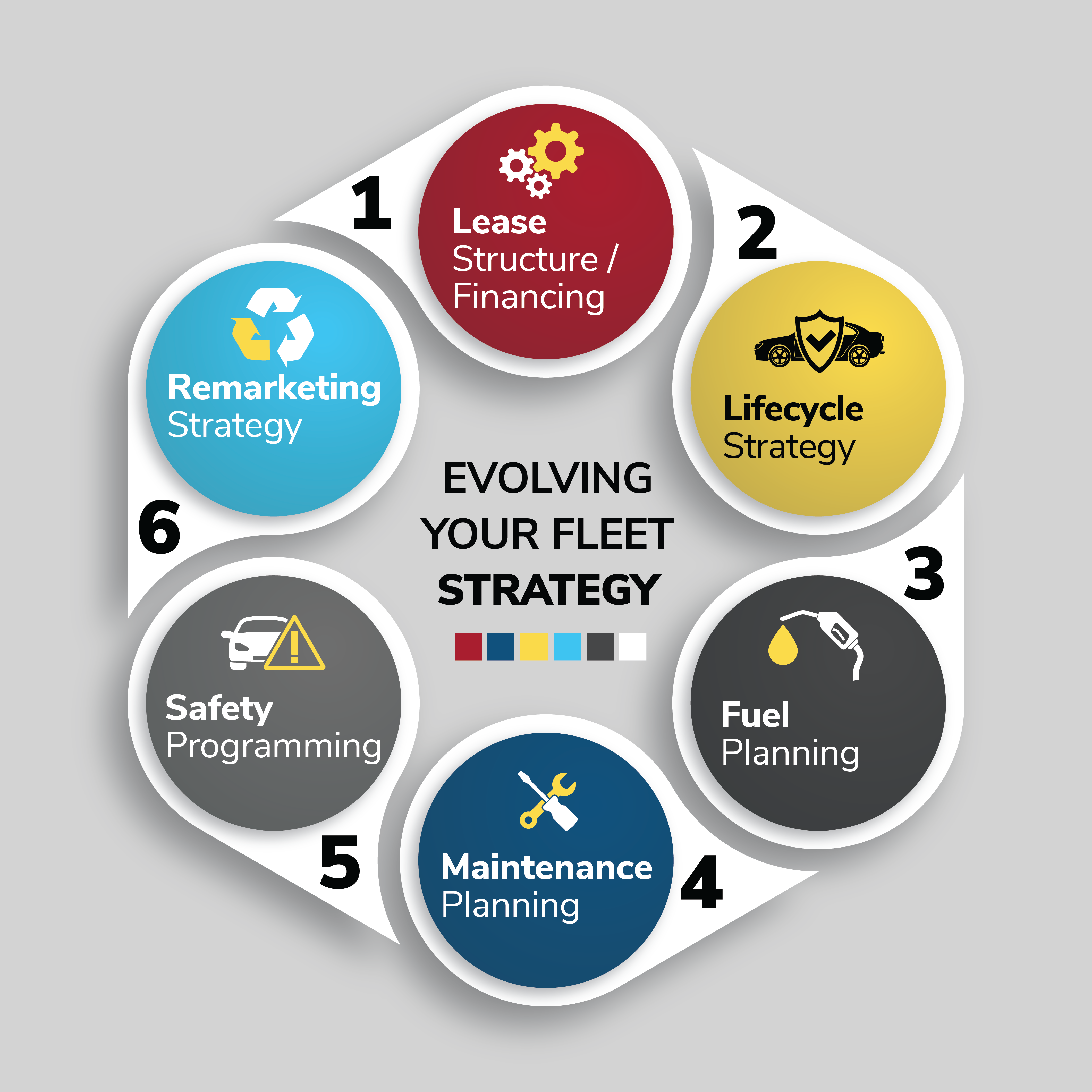 How to Evolve Your Fleet Strategy for the Remainder of 2020
