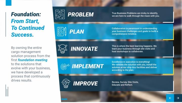 The 5 Steps in a Successful Upfit Program