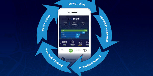 Using sensors in the smartphone, the Mentor app collects performance data on driving behaviors...