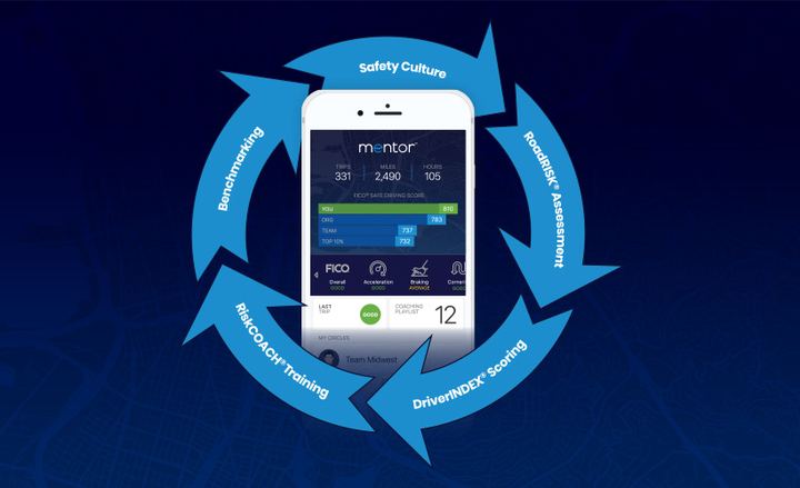 Using sensors in the smartphone, the Mentor app collects performance data on driving behaviors most predictive of crash risk, including speeding, cornering, hard braking, rapid acceleration, and phone distraction.