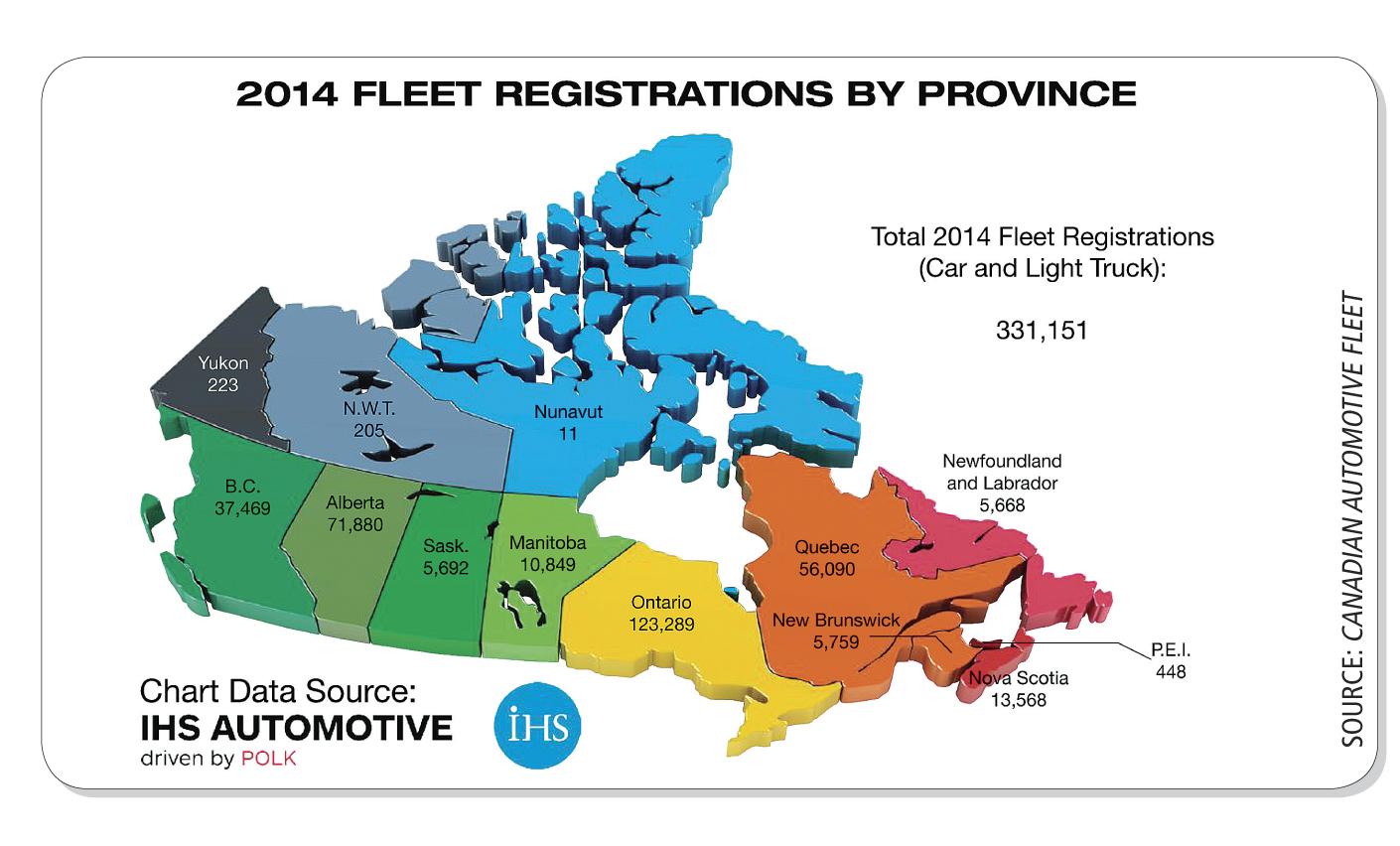 The Canadian Fleet Market is a Tale of Two Regions