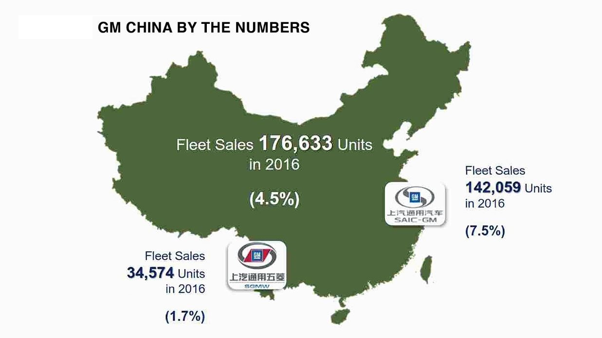 State of the Chinese Commercial Fleet Market